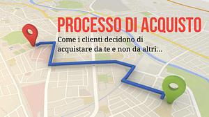 Processo di acquisto Come i clienti decidono di acquistare da te